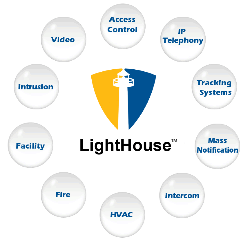 Lighthouse Layout